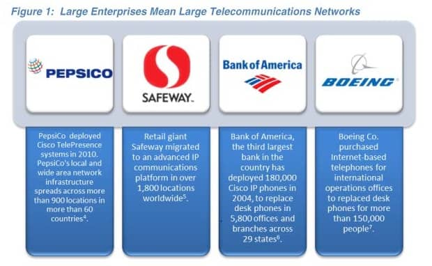 Large corporate telephone networks